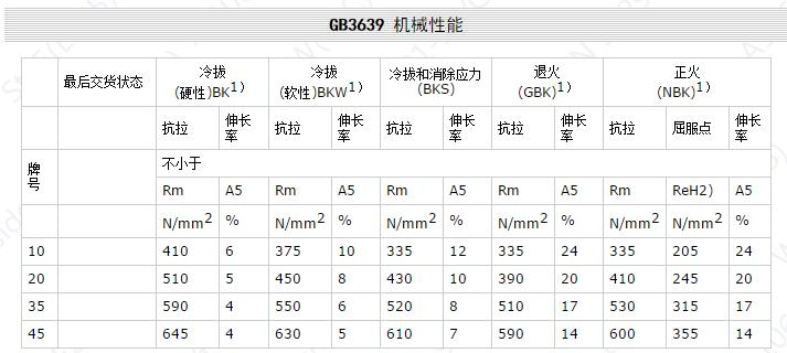 GB3639 机械性能.jpg